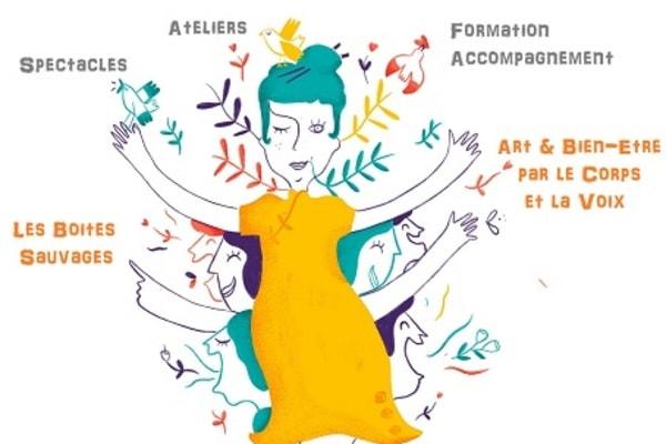Art & Bien-être par le Corps et la Voix- Spectacles-Ateliers-FormationProfessionnels & Particuliers (Chant bien-être, Chant ludique, Gestion du stress)
